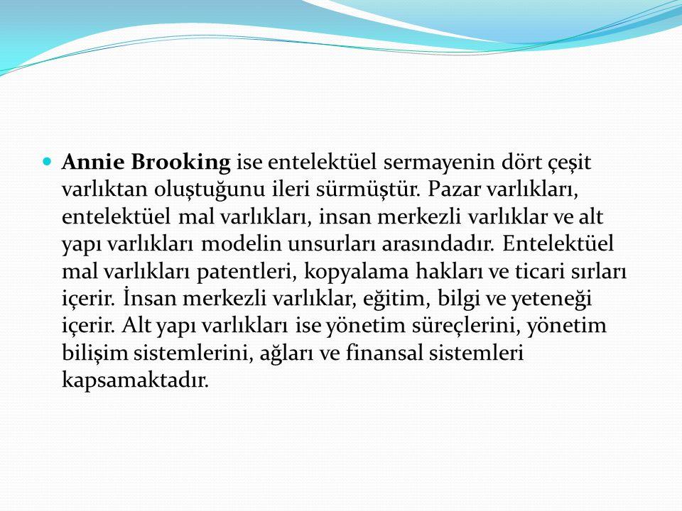 Annie Brooking ise entelektüel sermayenin dört çeşit varlıktan oluştuğunu ileri sürmüştür.