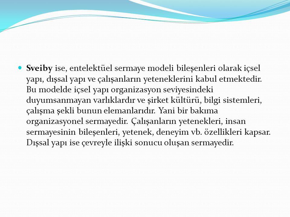 Sveiby ise, entelektüel sermaye modeli bileşenleri olarak içsel yapı, dışsal yapı ve çalışanların yeteneklerini kabul etmektedir.