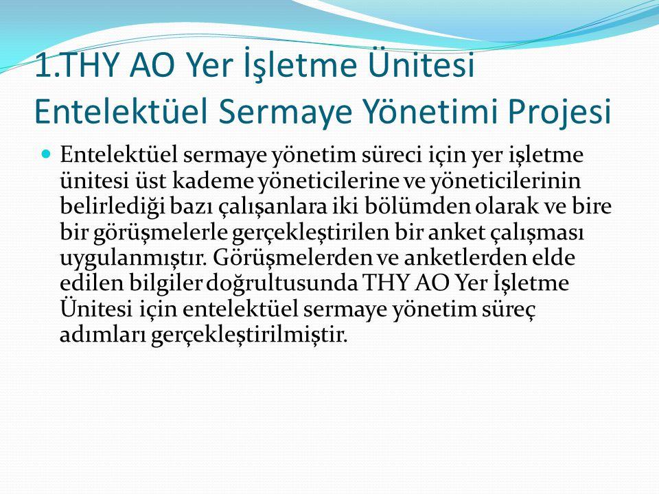 1.THY AO Yer İşletme Ünitesi Entelektüel Sermaye Yönetimi Projesi