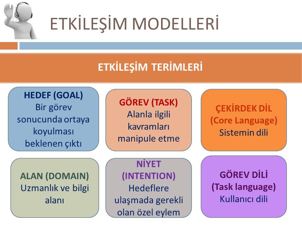 ETKİLEŞİM MODELLERİ ETKİLEŞİM TERİMLERİ HEDEF (GOAL)