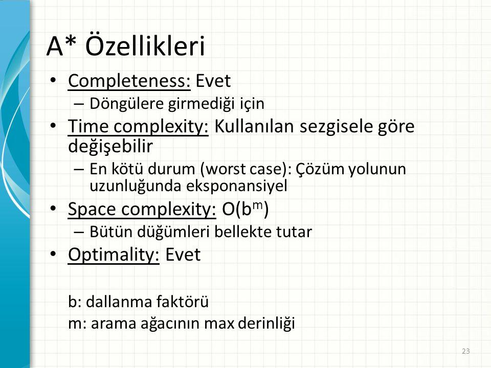 A* Özellikleri Completeness: Evet