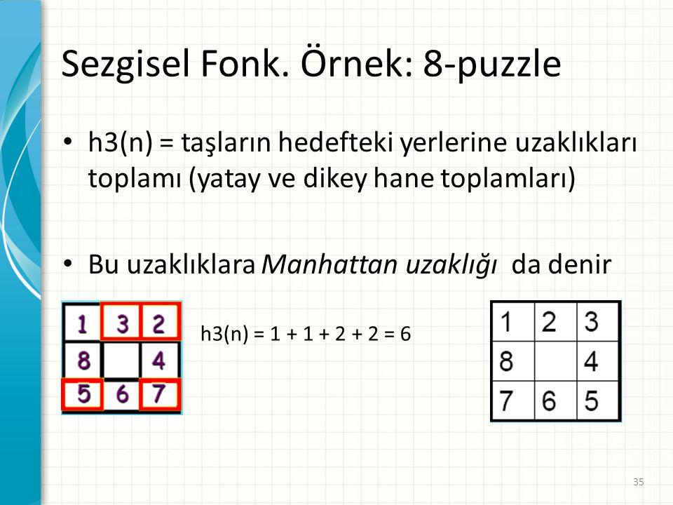 Sezgisel Fonk. Örnek: 8-puzzle