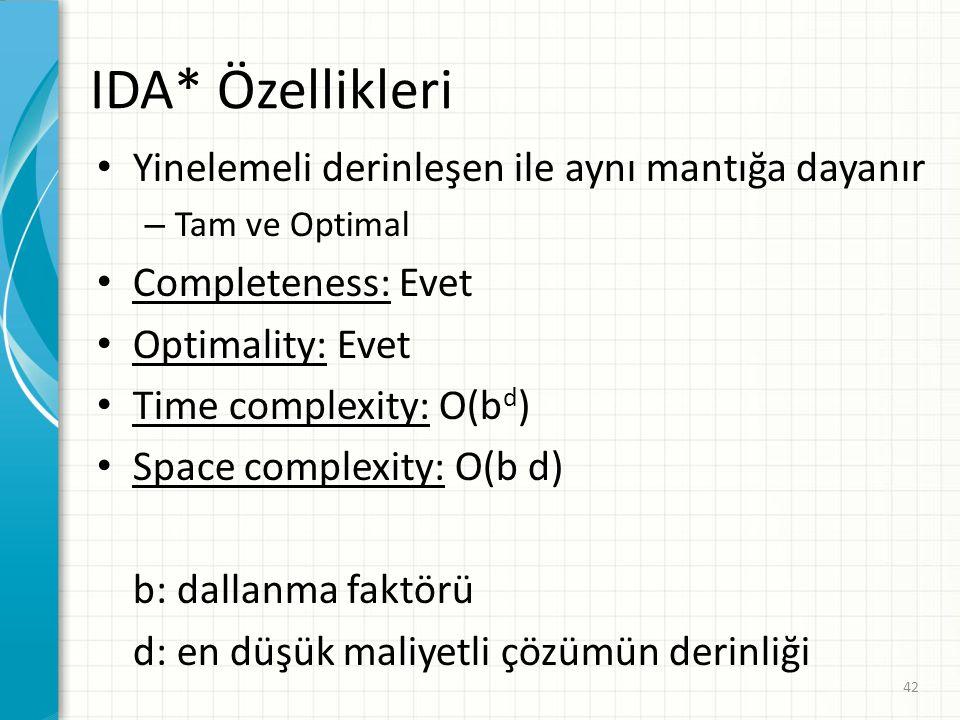 IDA* Özellikleri Yinelemeli derinleşen ile aynı mantığa dayanır