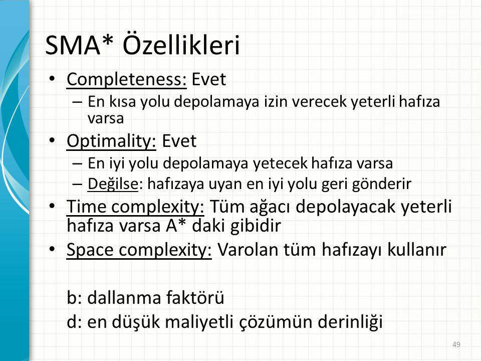 SMA* Özellikleri Completeness: Evet Optimality: Evet
