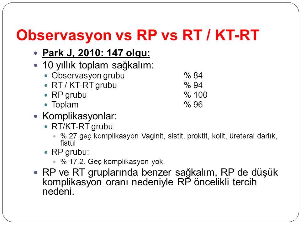 Observasyon vs RP vs RT / KT-RT