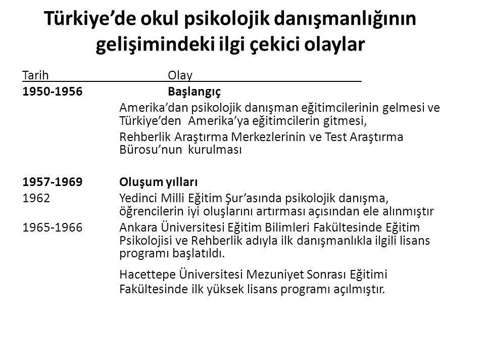 Türkiye'de okul psikolojik danışmanlığının gelişimindeki ilgi çekici olaylar