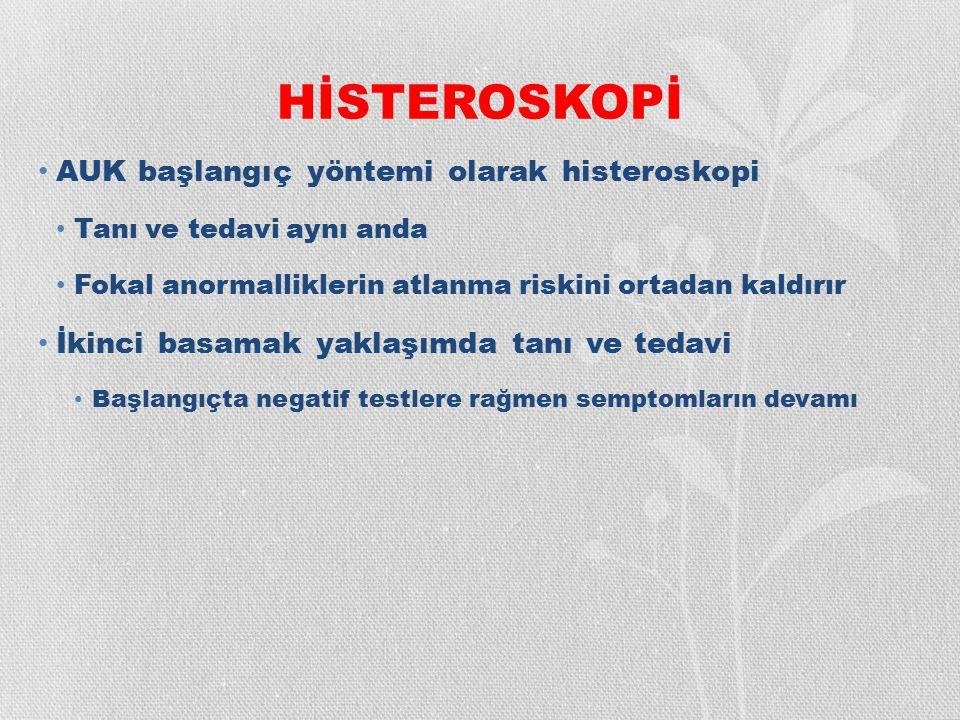 HİSTEROSKOPİ AUK başlangıç yöntemi olarak histeroskopi