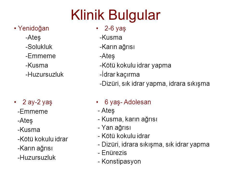 Klinik Bulgular • Yenidoğan -Ateş -Solukluk -Emmeme -Kusma