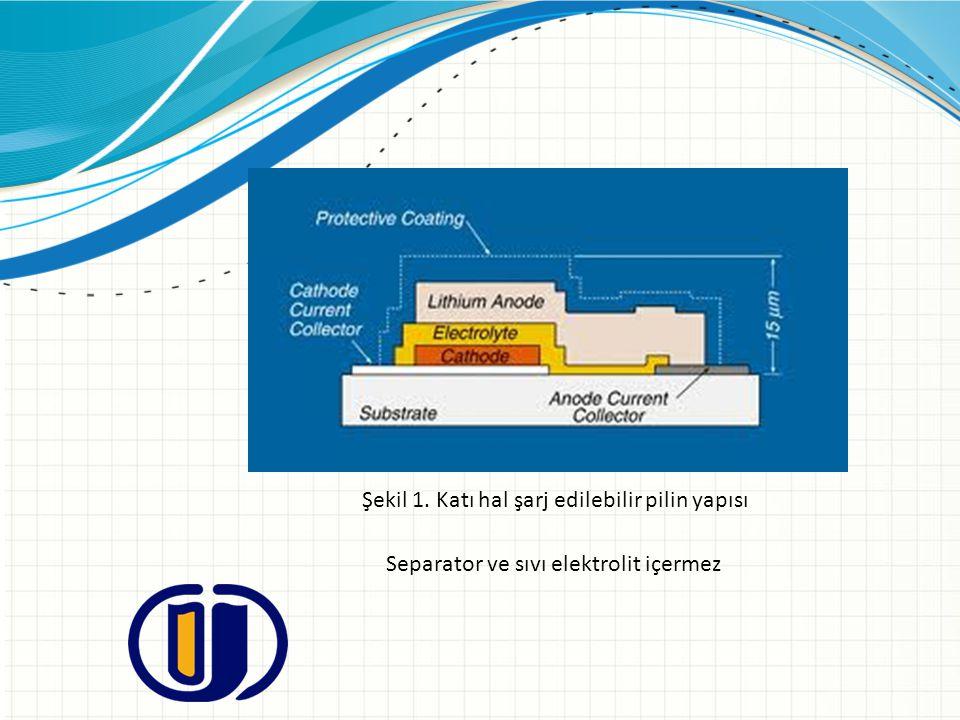 Şekil 1. Katı hal şarj edilebilir pilin yapısı