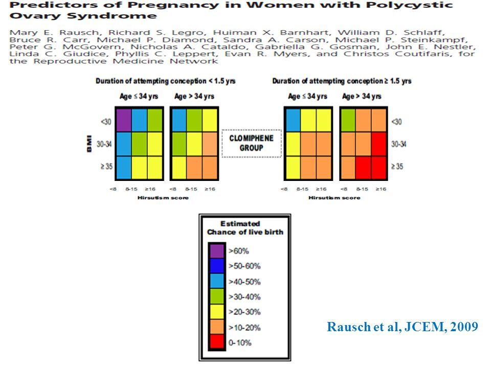 Rausch et al, JCEM, 2009