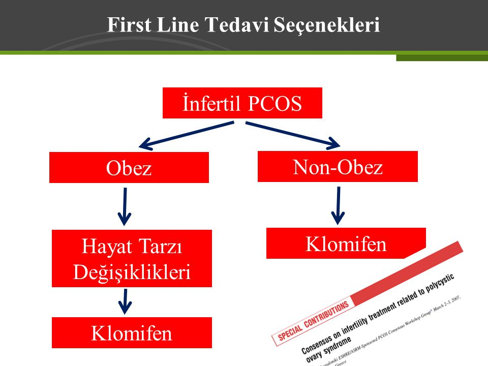 First Line Tedavi Seçenekleri