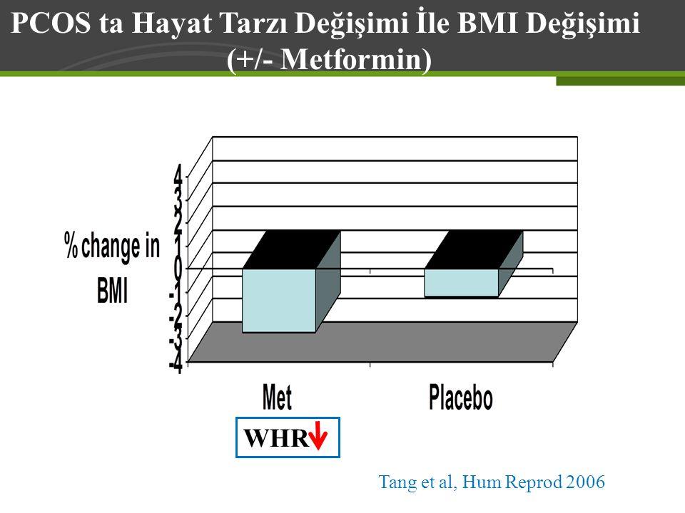 PCOS ta Hayat Tarzı Değişimi İle BMI Değişimi