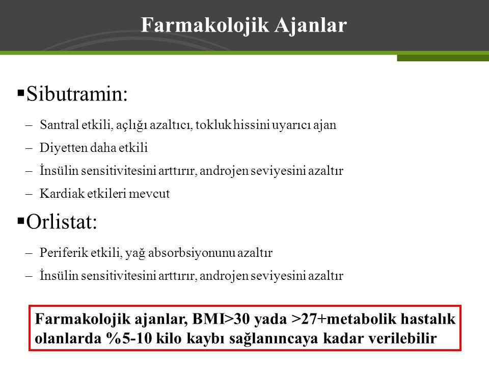 Farmakolojik Ajanlar Sibutramin: Orlistat: