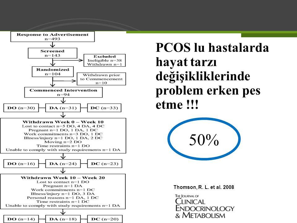PCOS lu hastalarda hayat tarzı değişikliklerinde problem erken pes etme !!!