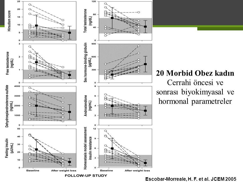 Cerrahi öncesi ve sonrası biyokimyasal ve hormonal parametreler