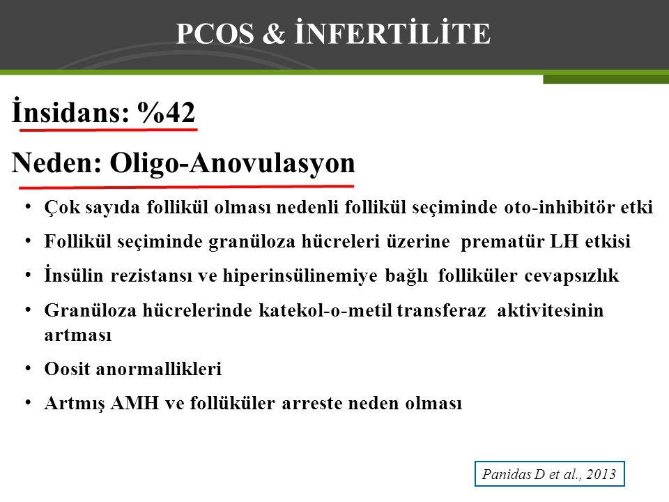 Neden: Oligo-Anovulasyon