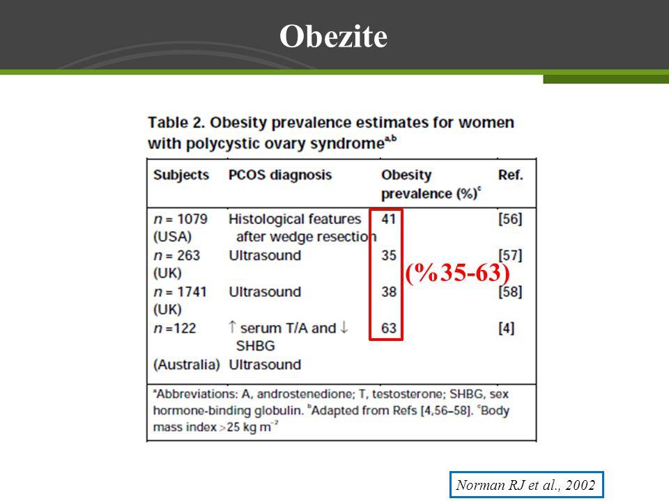 Obezite (%35-63) Norman RJ et al., 2002
