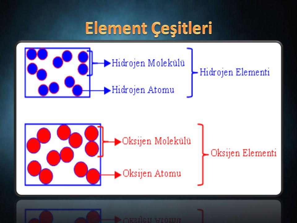 Element Çeşitleri