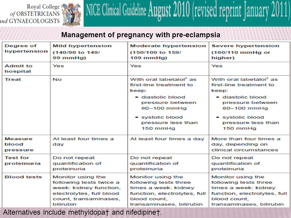 Management of pregnancy with pre-eclampsia
