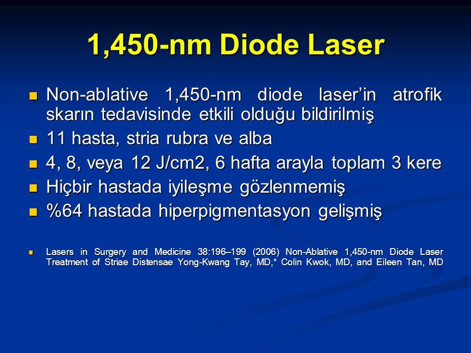 1,450-nm Diode Laser Non-ablative 1,450-nm diode laser'in atrofik skarın tedavisinde etkili olduğu bildirilmiş.