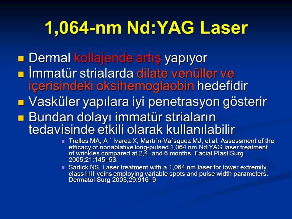 1,064-nm Nd:YAG Laser Dermal kollajende artış yapıyor