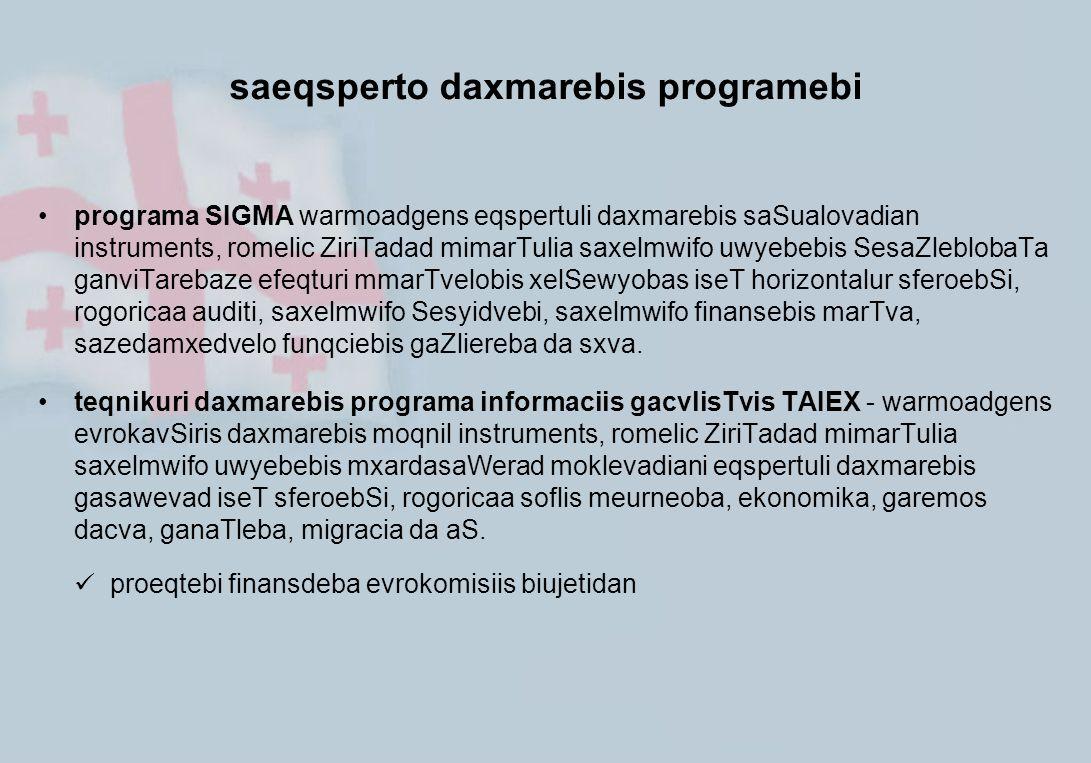 evrokavSiris daxmarebis ZiriTadi mizani