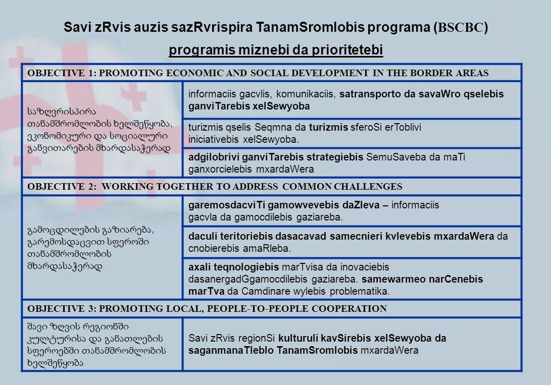 2007-2013 wlebis erovnuli indikaturi programis (NIP) farglebSi evrokavSiris mier saqarTvelosaTvis gaweuli daxmareba (mln. evro)