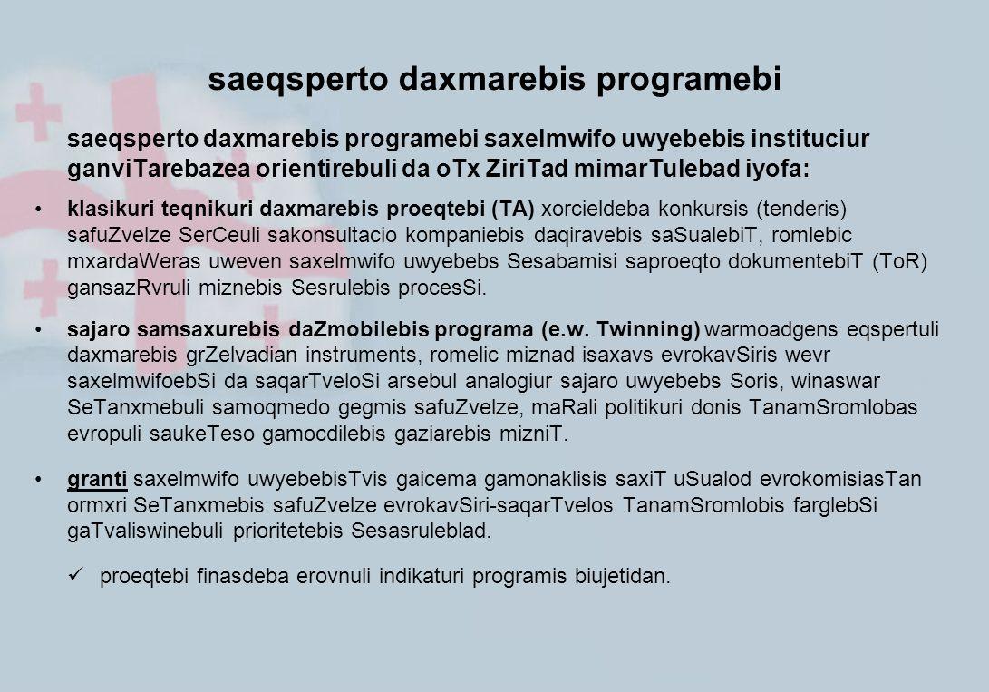 evrokavSiris daxmarebis ZiriTadi programebi/instrumentebi 2007-2013 wlebisTvis