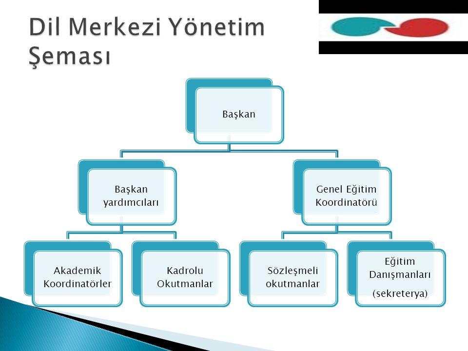 Dil Merkezi Yönetim Şeması