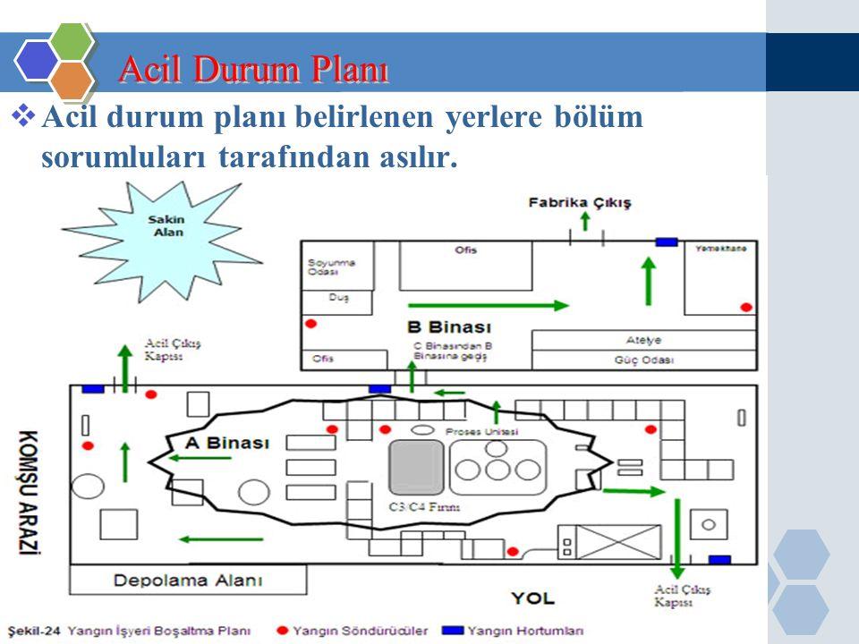 Acil Durum Planı Acil durum planı belirlenen yerlere bölüm sorumluları tarafından asılır.