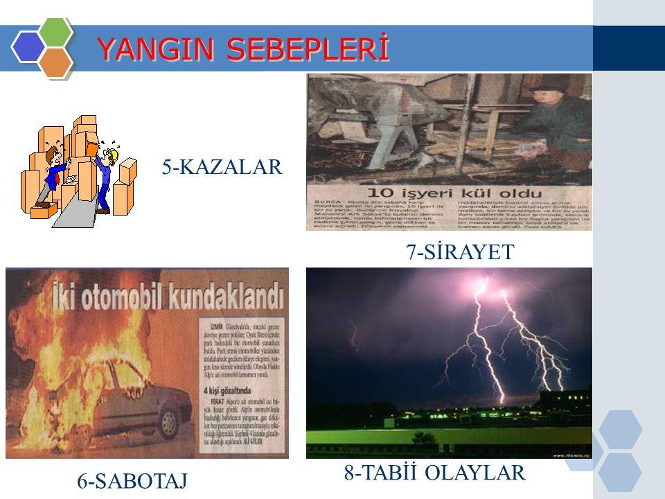 YANGIN SEBEPLERİ 5-KAZALAR 7-SİRAYET 8-TABİİ OLAYLAR 6-SABOTAJ