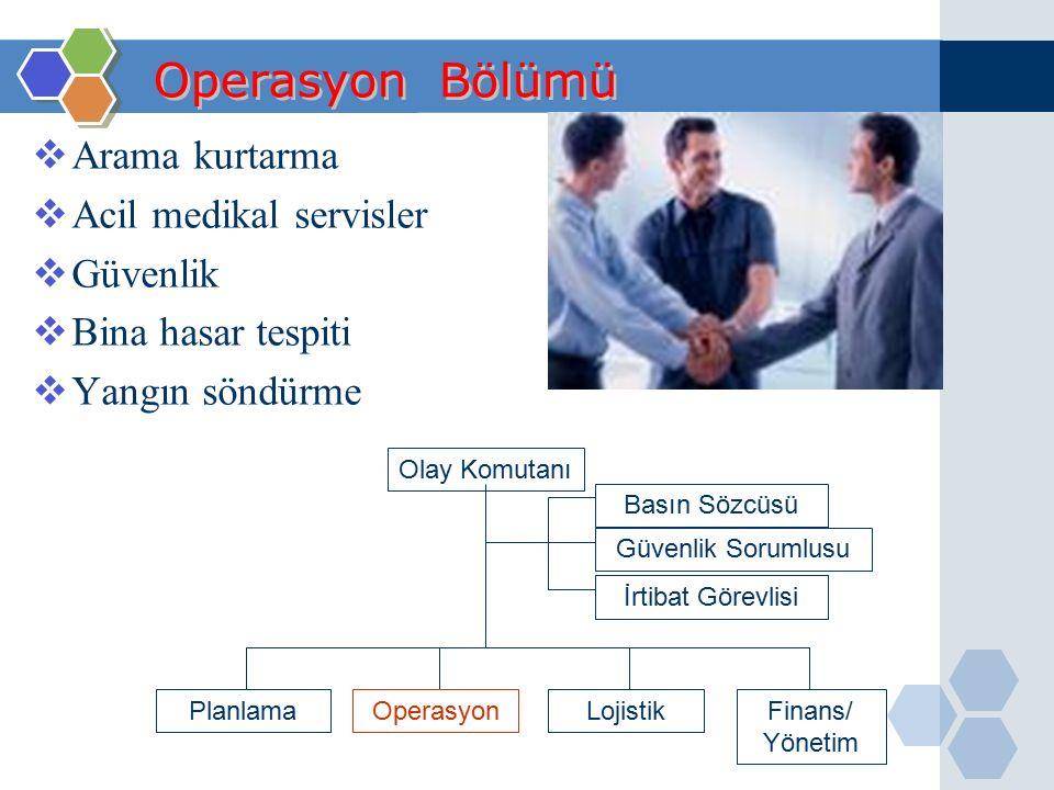 Operasyon Bölümü Arama kurtarma Acil medikal servisler Güvenlik