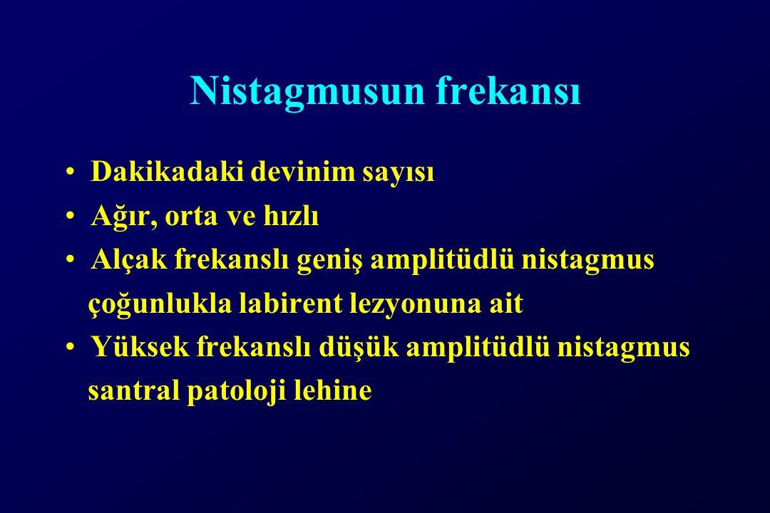 Nistagmusun frekansı Dakikadaki devinim sayısı Ağır, orta ve hızlı
