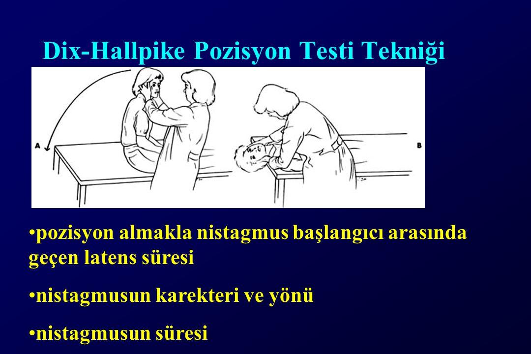 Dix-Hallpike Pozisyon Testi Tekniği