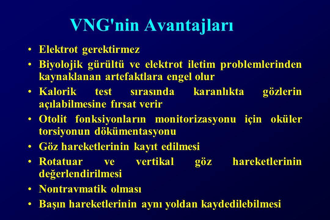 VNG nin Avantajları Elektrot gerektirmez