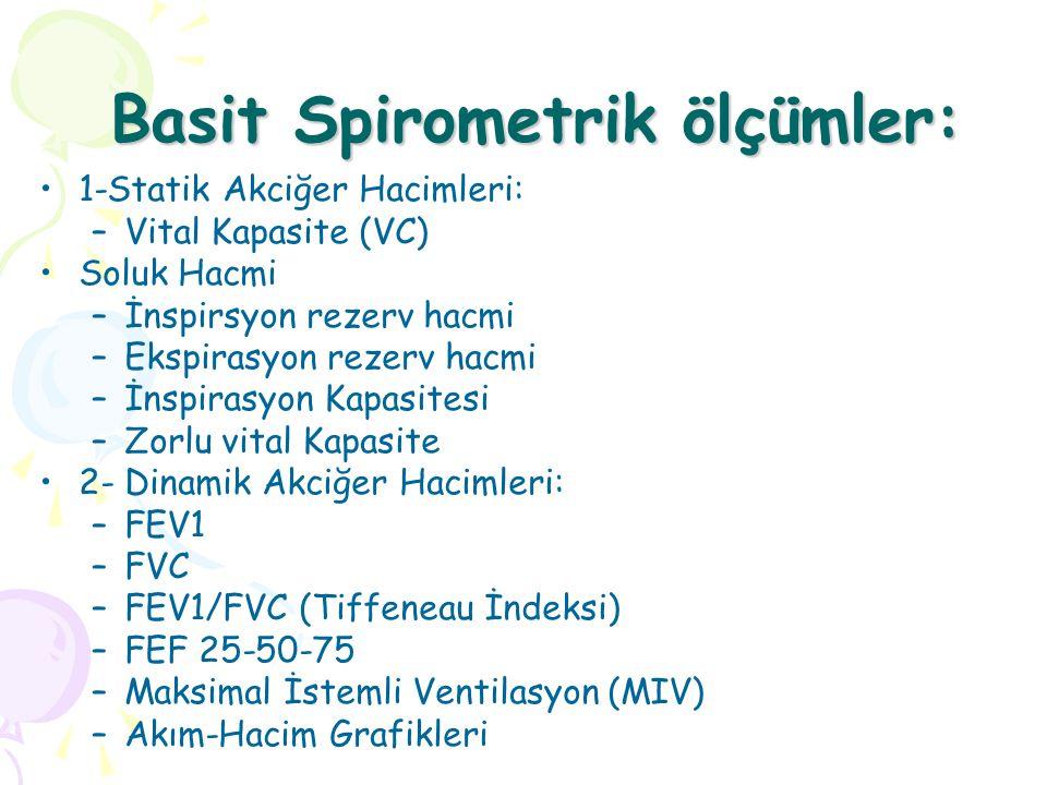 Basit Spirometrik ölçümler: