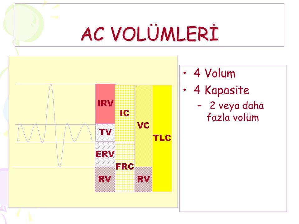 AC VOLÜMLERİ 4 Volum 4 Kapasite 2 veya daha fazla volüm IRV IC VC TLC