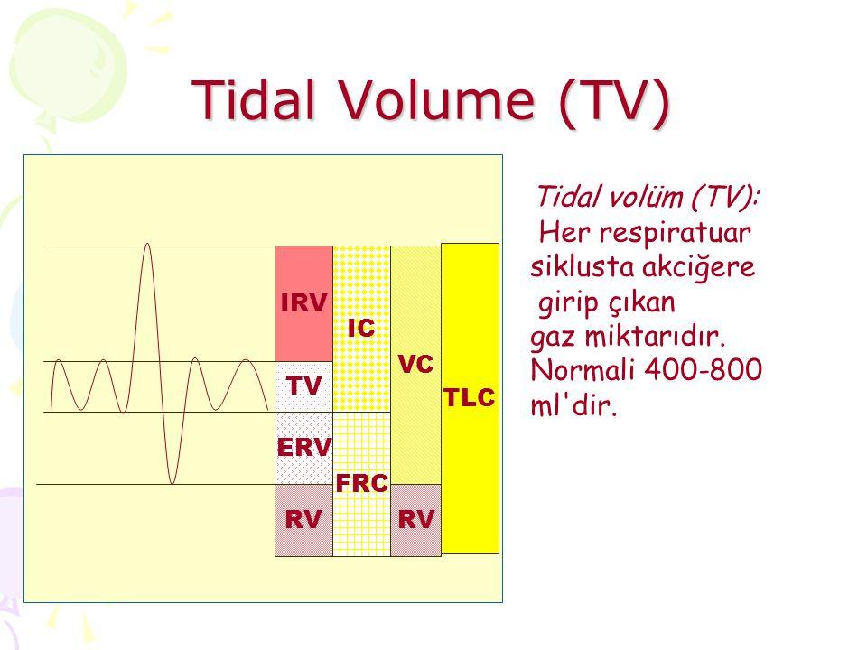 Tidal Volume (TV) Tidal volüm (TV): Her respiratuar siklusta akciğere