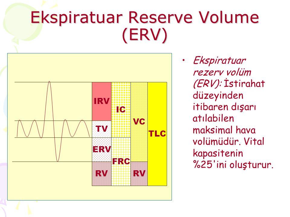 Ekspiratuar Reserve Volume (ERV)