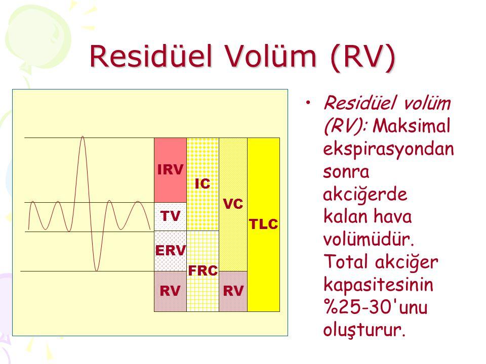 Residüel Volüm (RV)