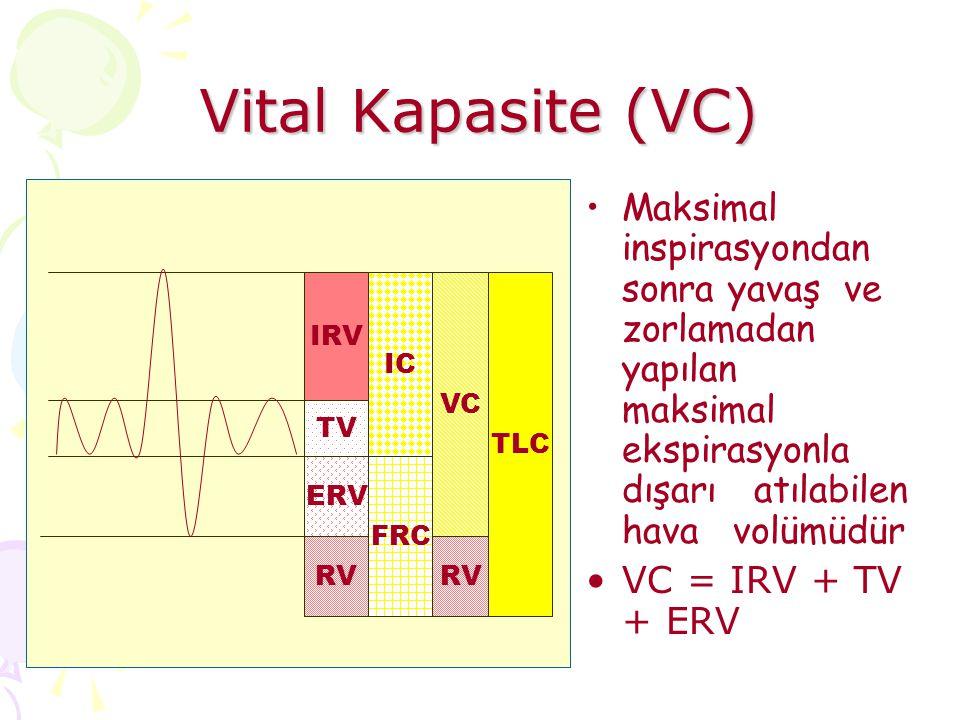 Vital Kapasite (VC) Maksimal inspirasyondan sonra yavaş ve zorlamadan yapılan maksimal ekspirasyonla dışarı atılabilen hava volümüdür.