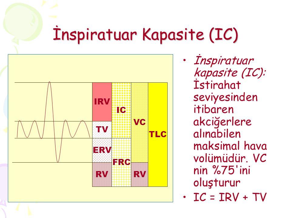İnspiratuar Kapasite (IC)