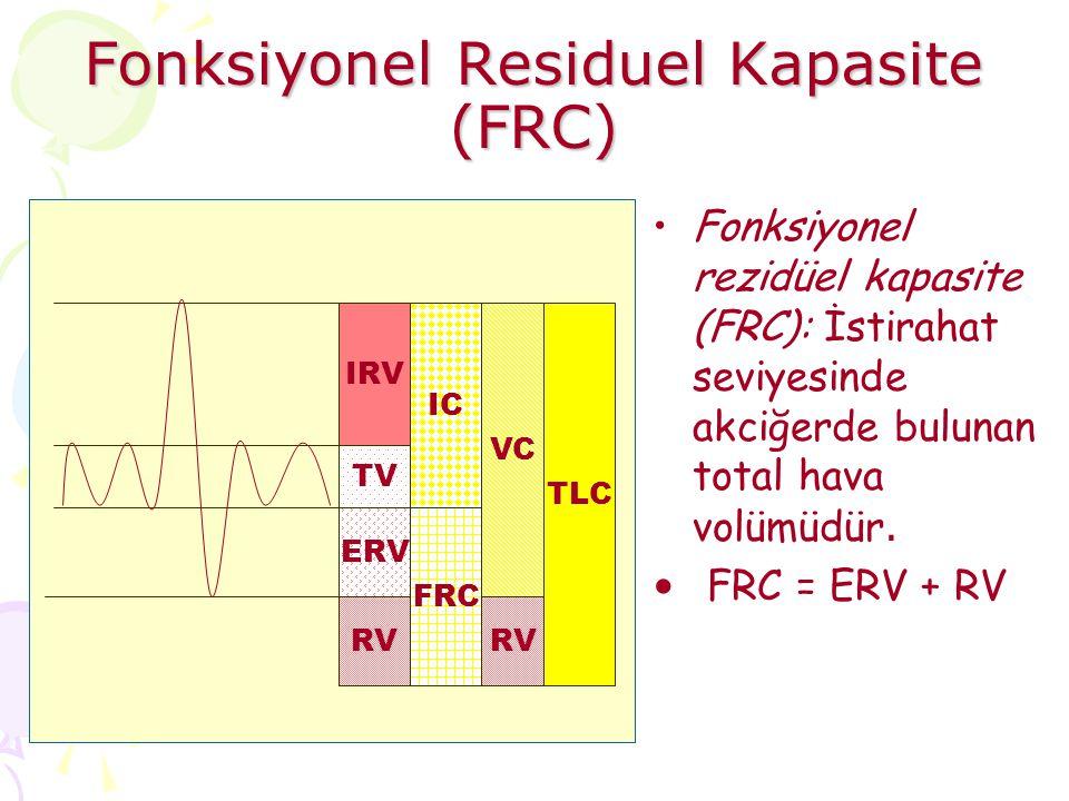 Fonksiyonel Residuel Kapasite (FRC)