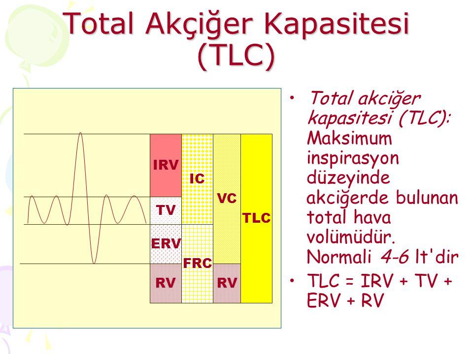 Total Akçiğer Kapasitesi (TLC)