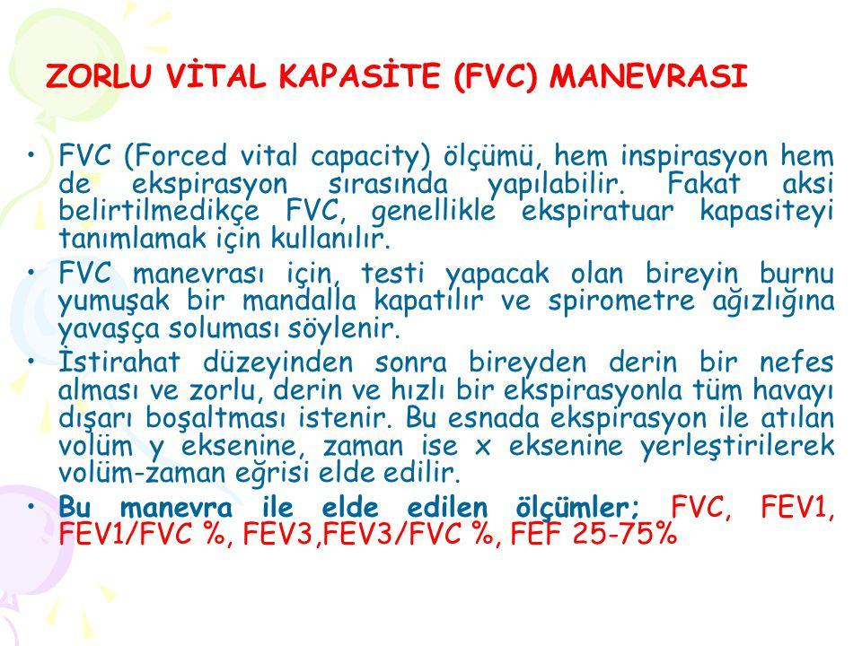 ZORLU VİTAL KAPASİTE (FVC) MANEVRASI