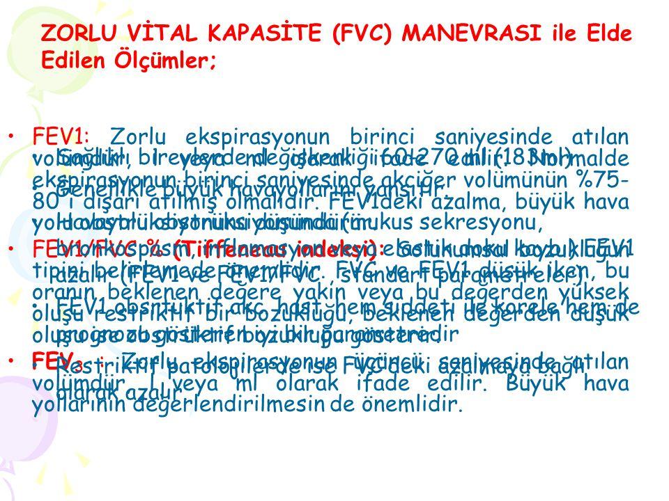 ZORLU VİTAL KAPASİTE (FVC) MANEVRASI ile Elde