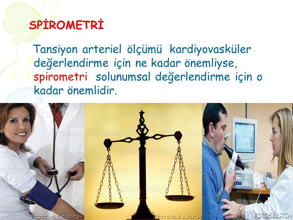 SPİROMETRİ