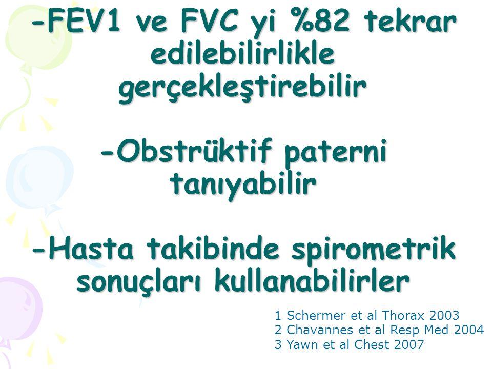 Birinci Basamakta Kalite; Eğitilmiş pratisyenler -FEV1 ve FVC yi %82 tekrar edilebilirlikle gerçekleştirebilir -Obstrüktif paterni tanıyabilir -Hasta takibinde spirometrik sonuçları kullanabilirler
