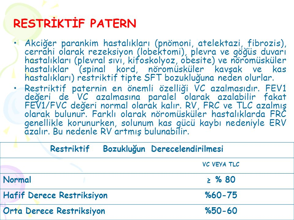 RESTRİKTİF PATERN