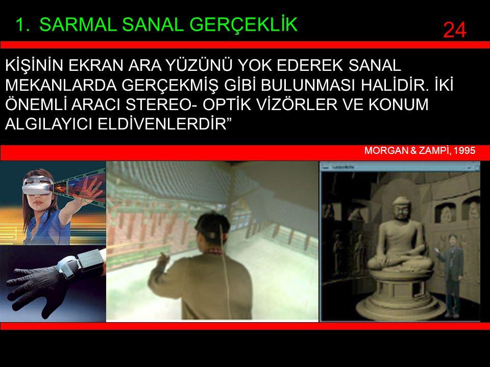 24 SARMAL SANAL GERÇEKLİK